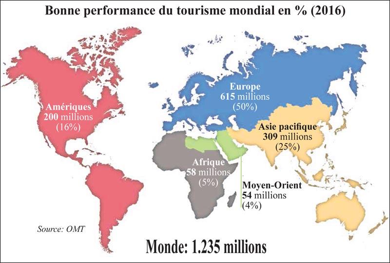 tourisme_mondiale_088.jpg
