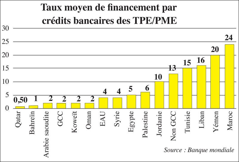 tpe-pme-financement-027.jpg