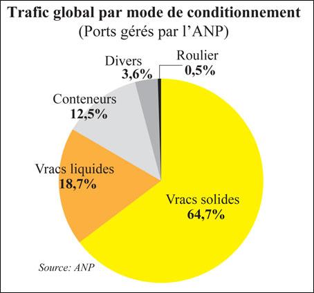 trafic-global-083.jpg