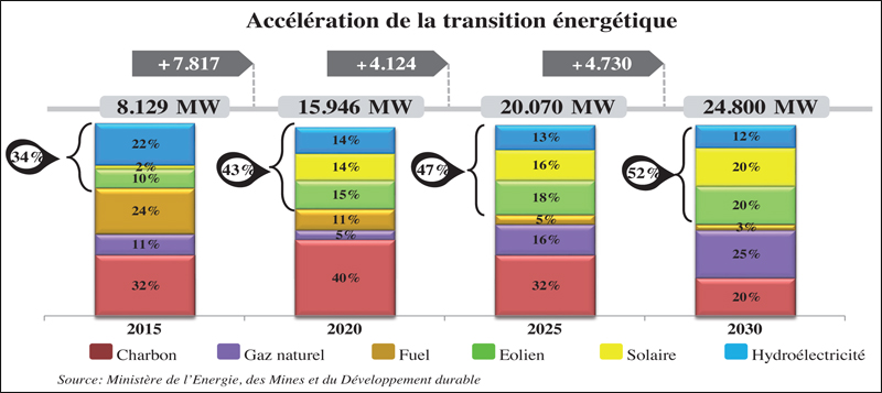 tranformation_energitique_059.jpg