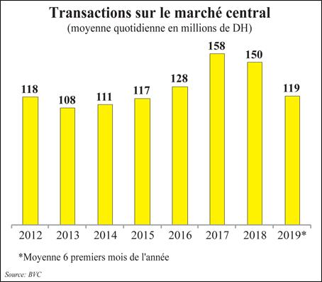 transaction_marche_061.jpg