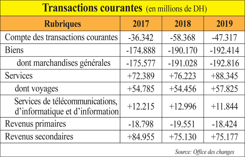 transactions-courantes-093.jpg