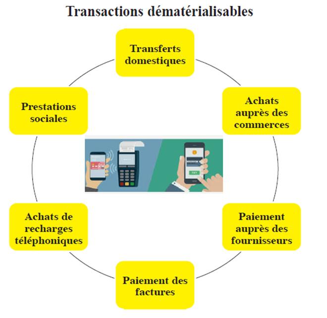 transactions_dematerialisables.jpg