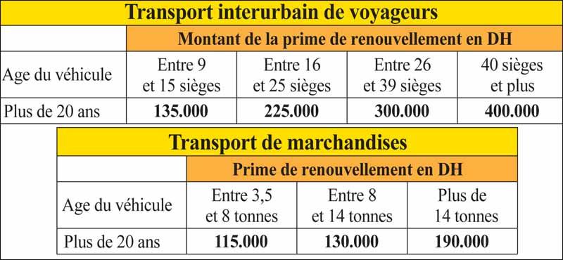 transport_prime_a_la_casse_086.jpg