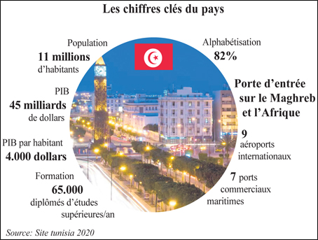 tunisie_investissment_086.jpg