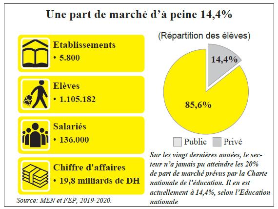 une_part_de_marche_d_a_peine_14.jpg