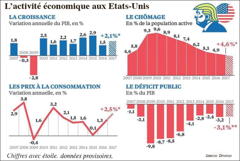usa_economie_041.jpg