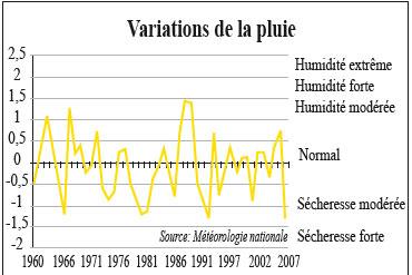 variation-pluie.jpg