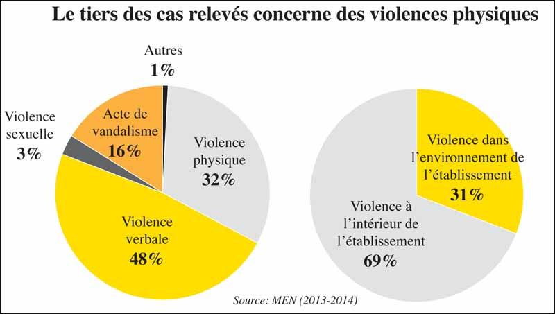 violences_physique_ecole_065.jpg