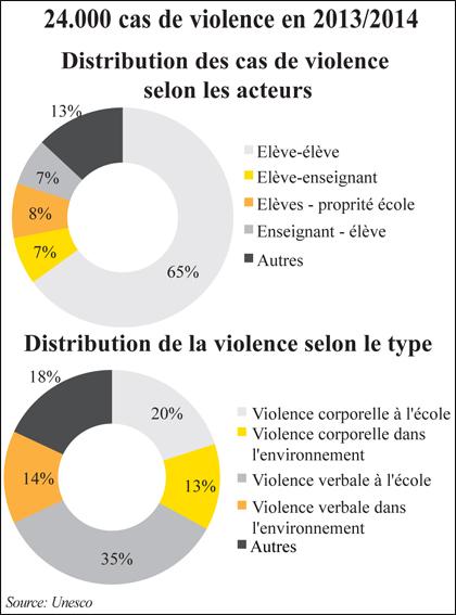 violences_scolaires_080.jpg