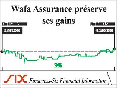waf-assurance-076.jpg