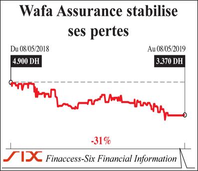 wafa_assurance_012.jpg