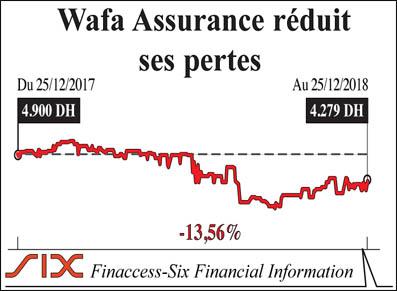 wafa_assurance_020.jpg