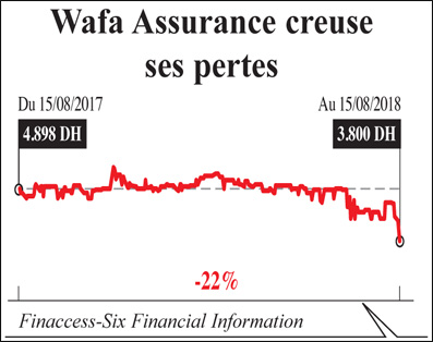 wafa_assurance_035.jpg