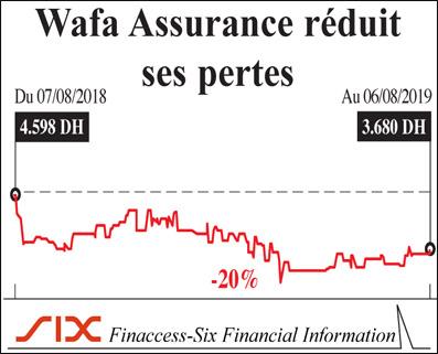 wafa_assurance_071.jpg