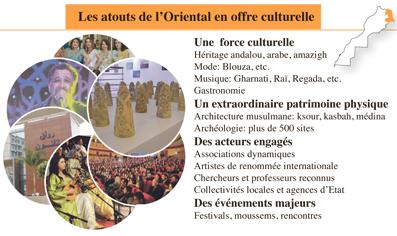Industrie culturelle Sur la trace des districts italiens