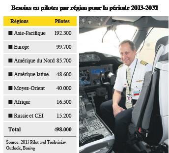 Pilote et techniciens d'aviation : métiers d'avenir ? P11_298