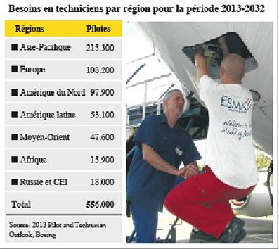 Pilote et techniciens d'aviation : métiers d'avenir ? P11b_42