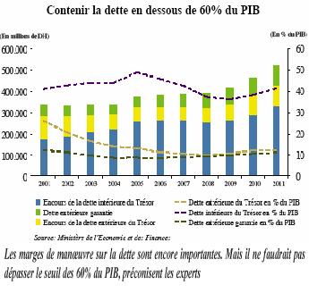 Comment diminuer le déficit dans ces temps de crise ? p12b_46