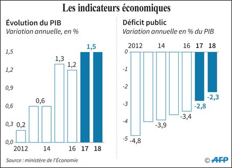 indicateurs_economiques_france_002.jpg
