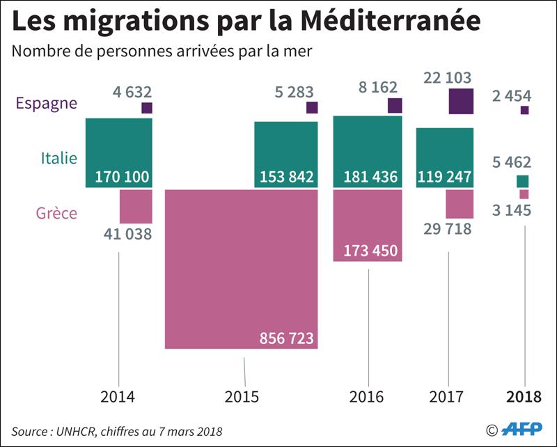 migration_mediteranee_026.jpg