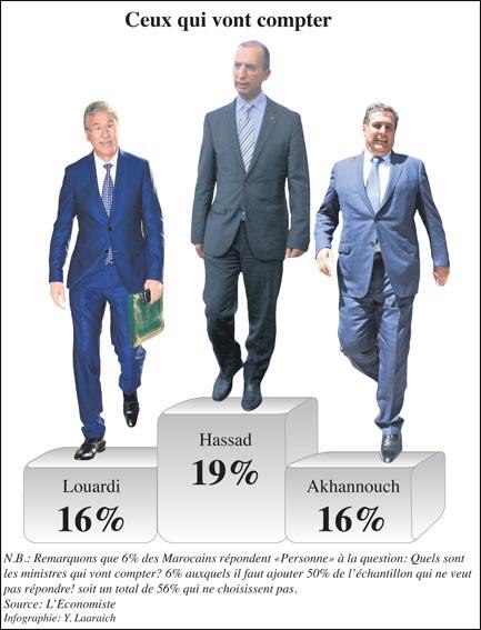 ministres_trio_0333.jpg